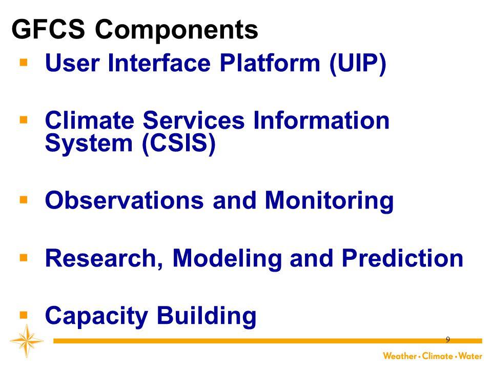 GFCS Components User Interface Platform (UIP)