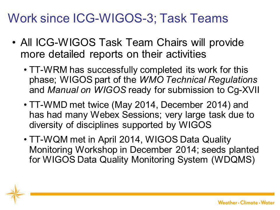 Work since ICG-WIGOS-3; Task Teams