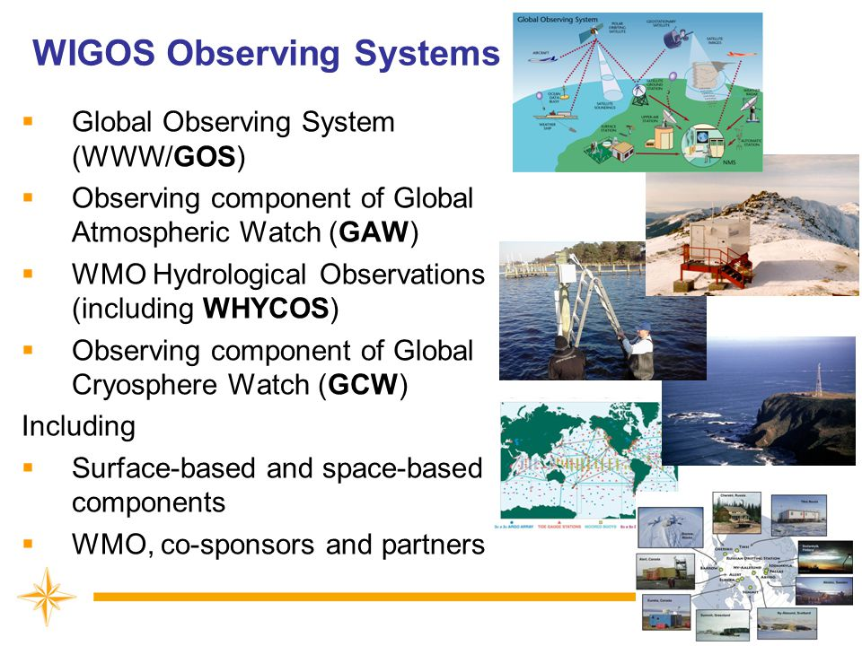WIGOS Observing Systems