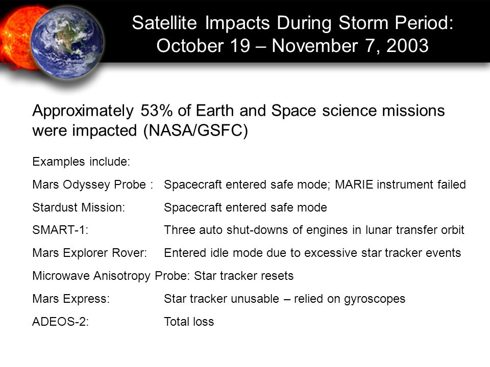 Satellite Impacts During Storm Period: