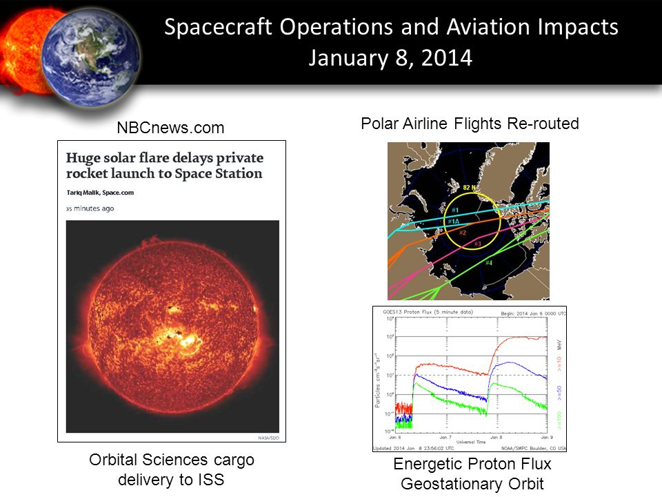 Spacecraft Operations and Aviation Impacts January 8, 2014