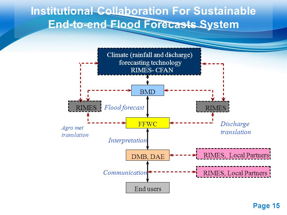 Institutional Collaboration For Sustainable End-to-end Flood Forecasts System