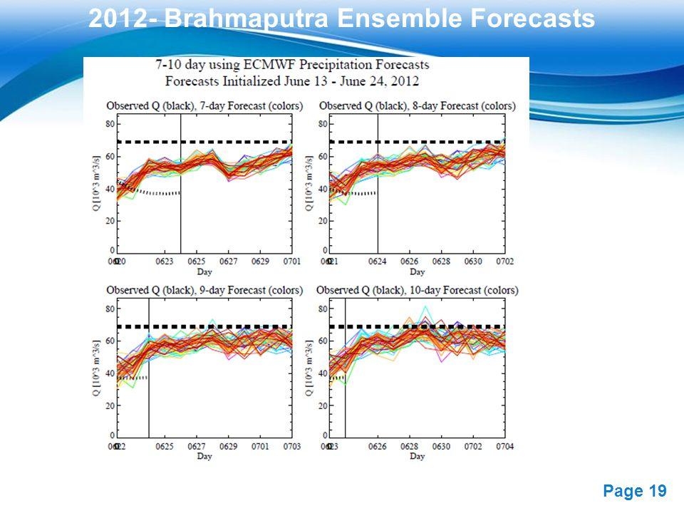 2012- Brahmaputra Ensemble Forecasts
