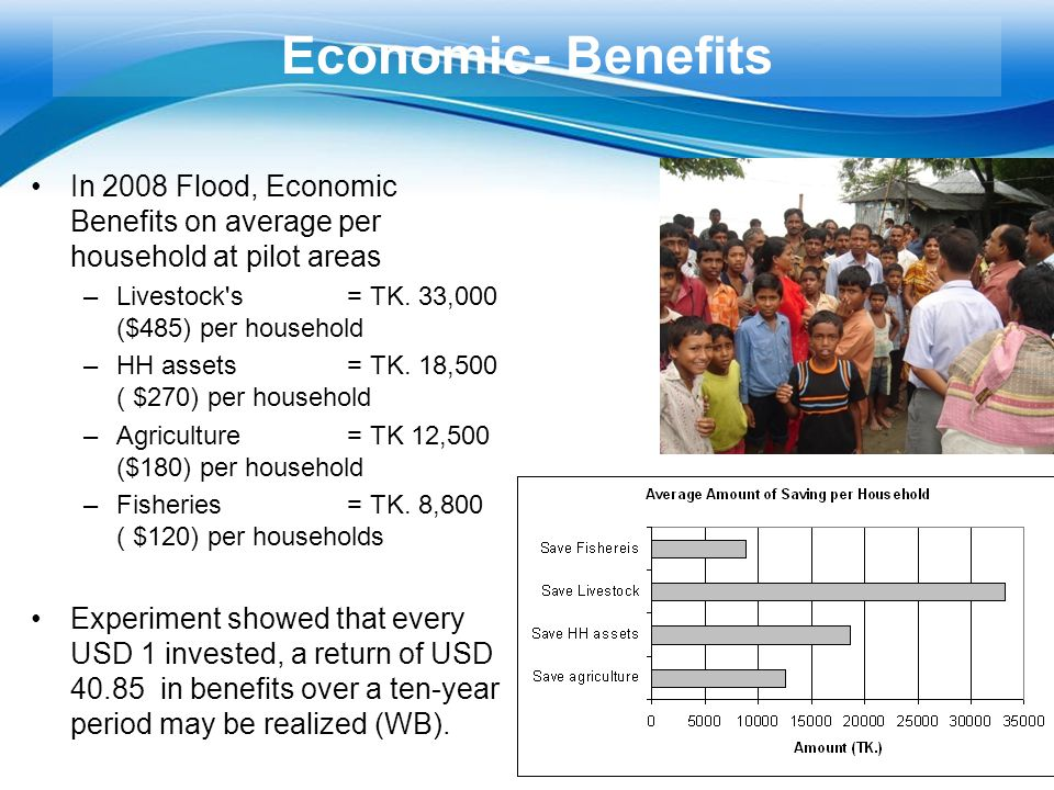 Economic- Benefits In 2008 Flood, Economic Benefits on average per household at pilot areas. Livestock s = TK. 33,000 ($485) per household.