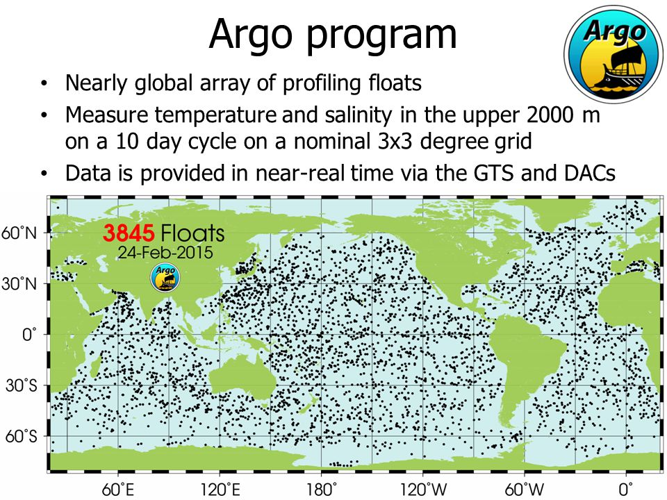 Argo program Nearly global array of profiling floats