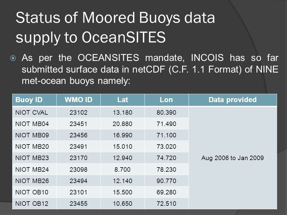 Status of Moored Buoys data supply to OceanSITES