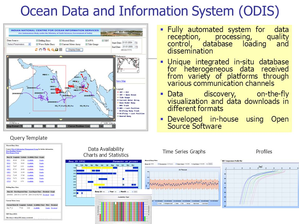 Ocean Data and Information System (ODIS)
