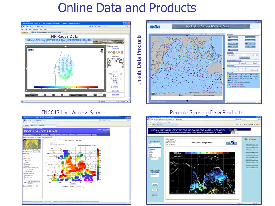 Online Data and Products