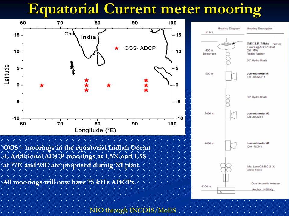 Equatorial Current meter mooring