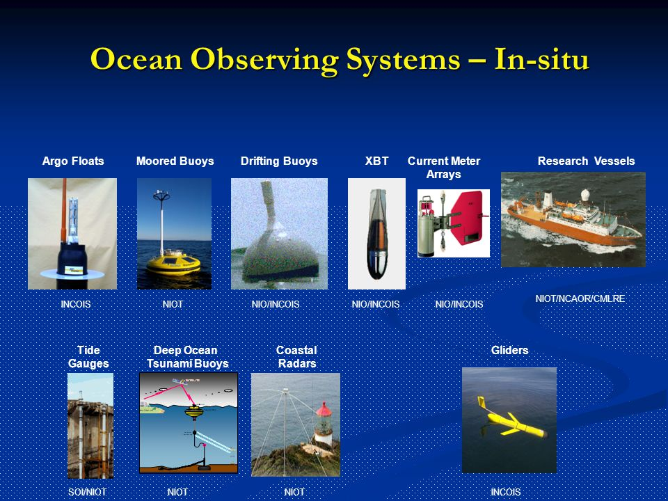 Ocean Observing Systems – In-situ