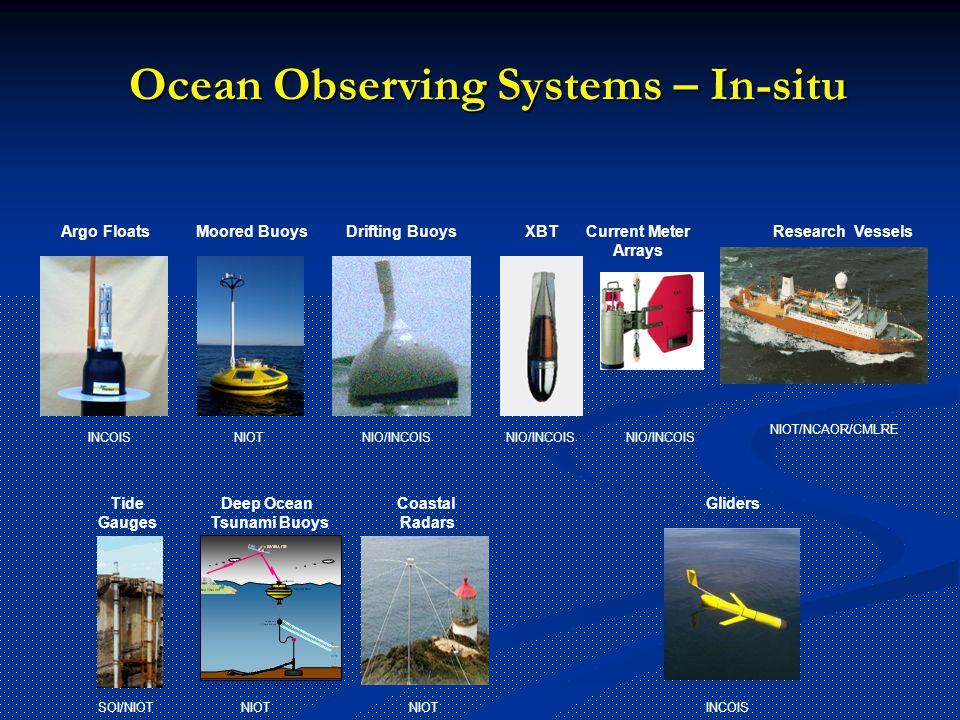 Ocean Observing Systems – In-situ