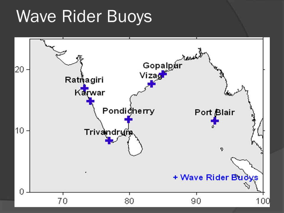 Wave Rider Buoys