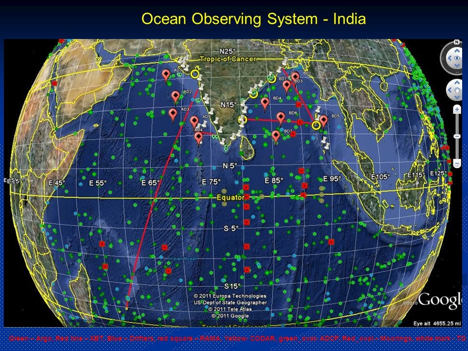 Ocean Observing System - India