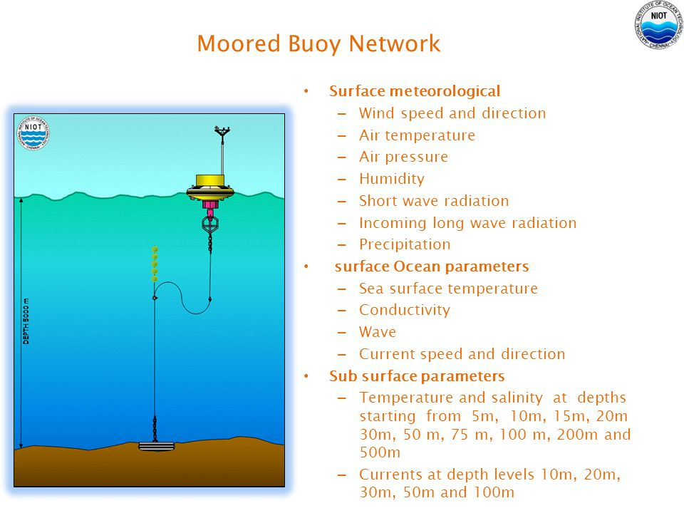 Moored Buoy Network Surface meteorological Wind speed and direction