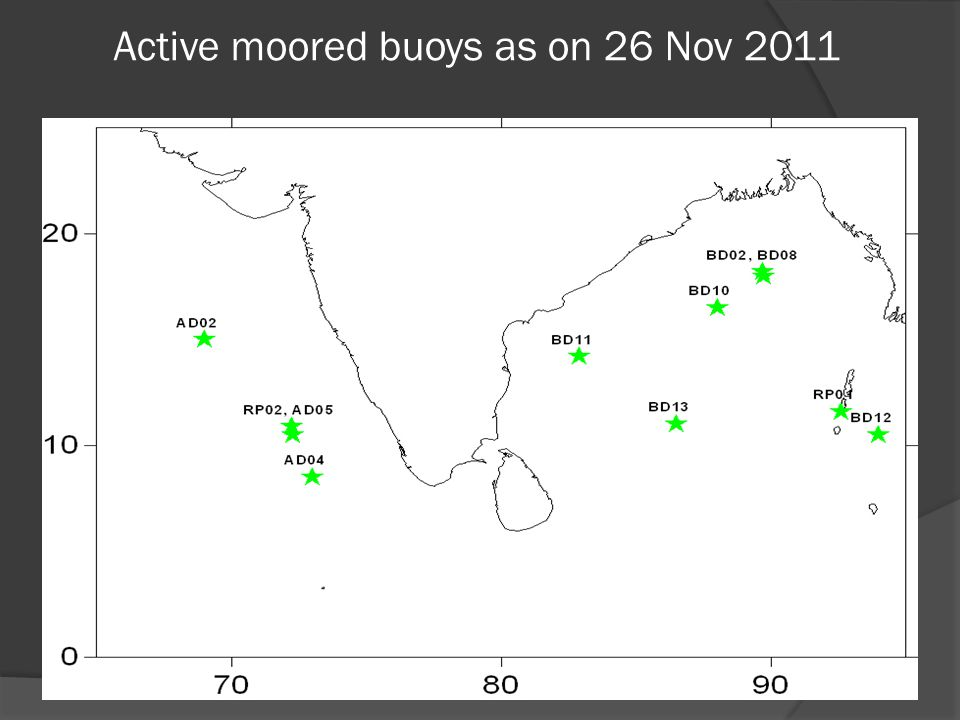 Active moored buoys as on 26 Nov 2011