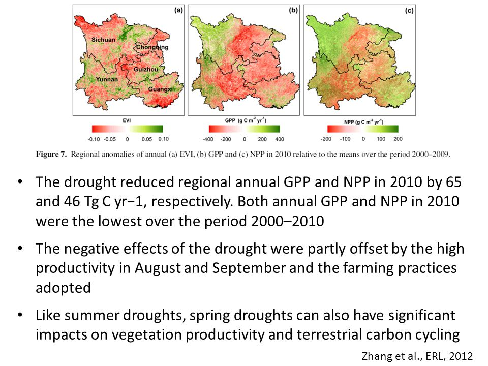 The drought reduced regional annual GPP and NPP in 2010 by 65 and 46 Tg C yr−1, respectively. Both annual GPP and NPP in 2010 were the lowest over the period 2000–2010
