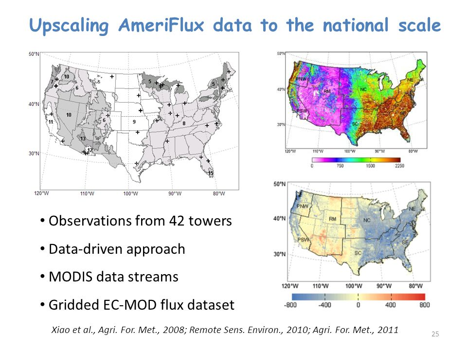 Upscaling AmeriFlux data to the national scale