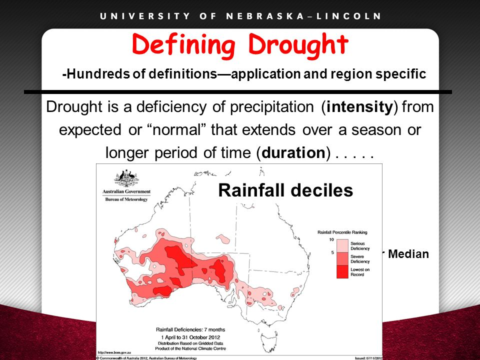 Defining Drought Rainfall deciles