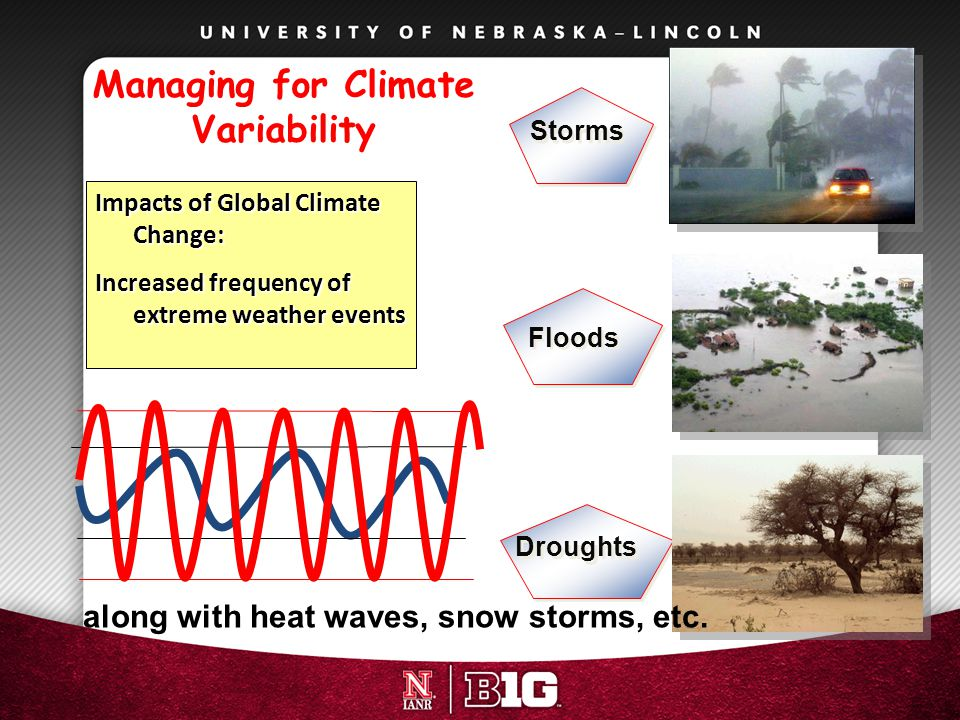 Managing for Climate Variability