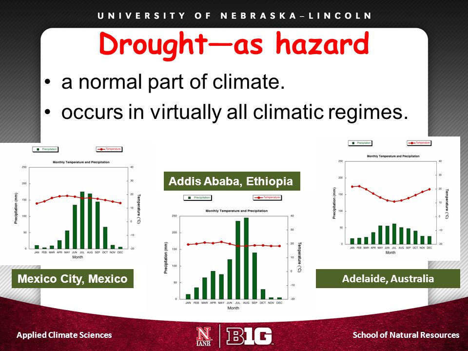 Drought—as hazard a normal part of climate.