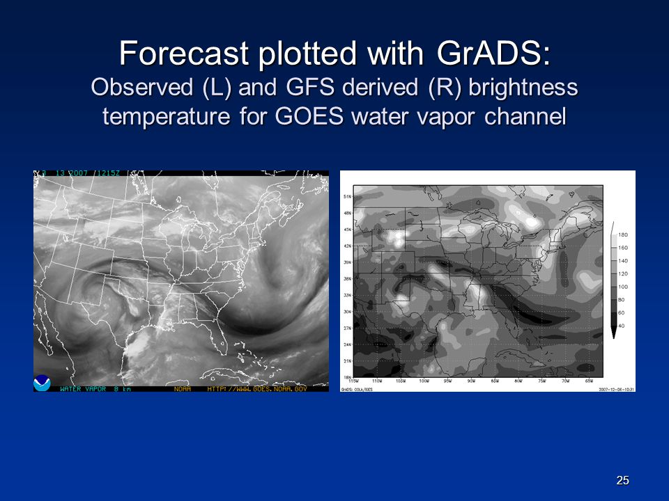 Forecast plotted with GrADS: Observed (L) and GFS derived (R) brightness temperature for GOES water vapor channel