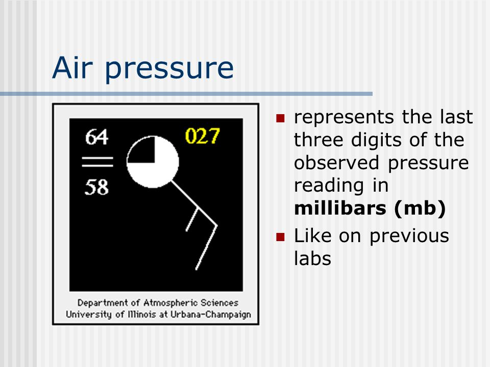 Air pressure represents the last three digits of the observed pressure reading in millibars (mb) Like on previous labs.