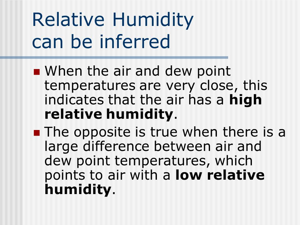 Relative Humidity can be inferred