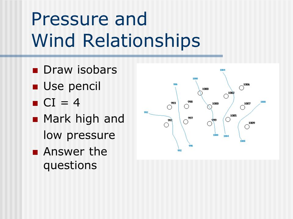 Pressure and Wind Relationships