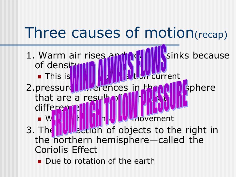 Three causes of motion(recap)