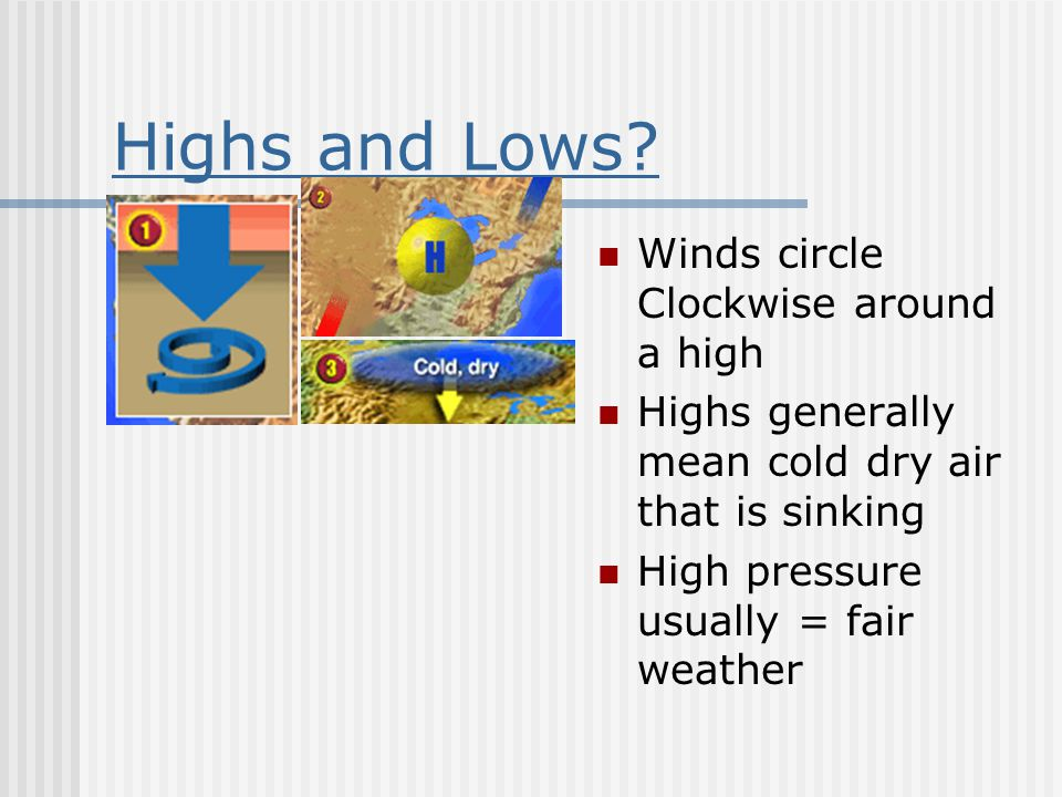 Highs and Lows Winds circle Clockwise around a high