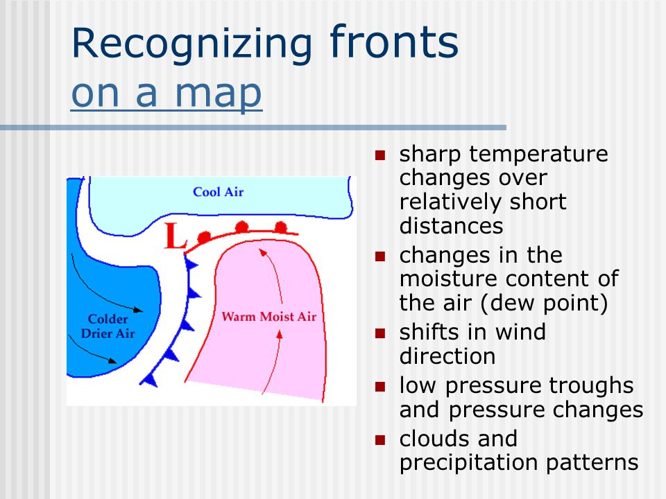 Recognizing fronts on a map