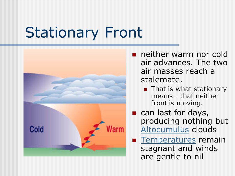 Stationary Front neither warm nor cold air advances. The two air masses reach a stalemate.