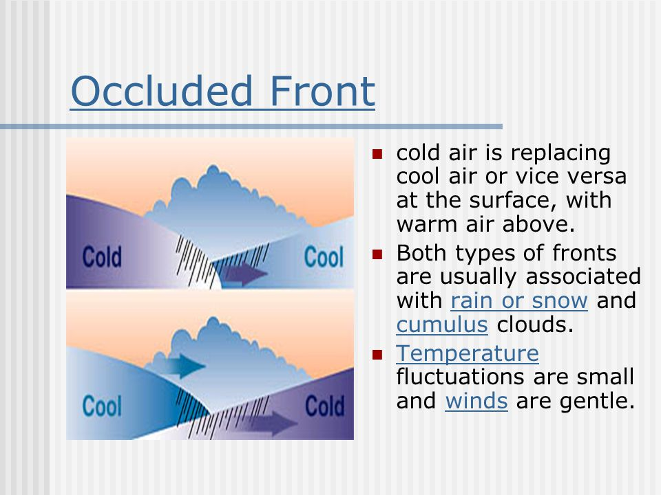 Occluded Front cold air is replacing cool air or vice versa at the surface, with warm air above.