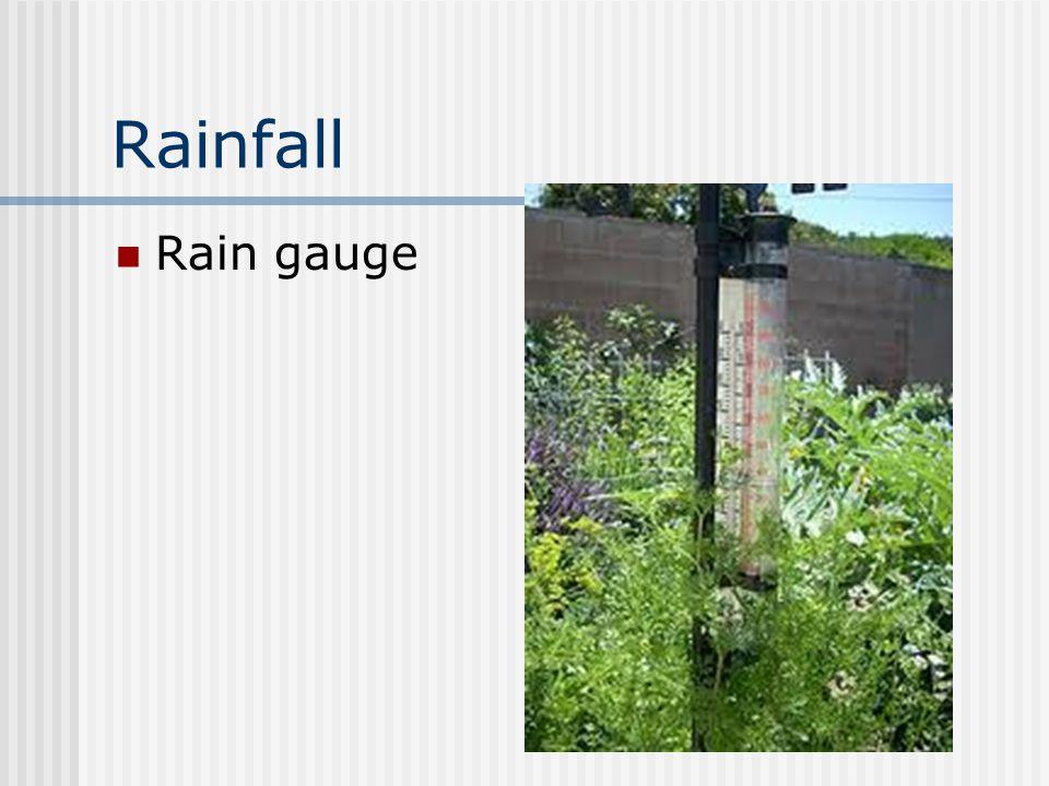 Rainfall Rain gauge