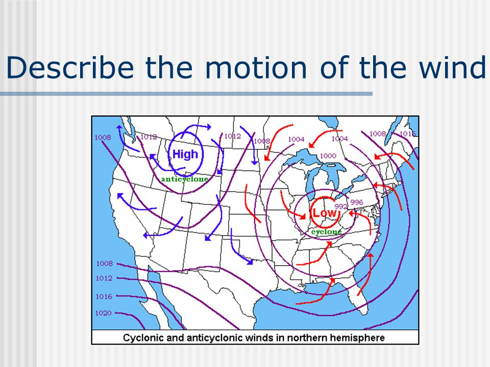Describe the motion of the wind.