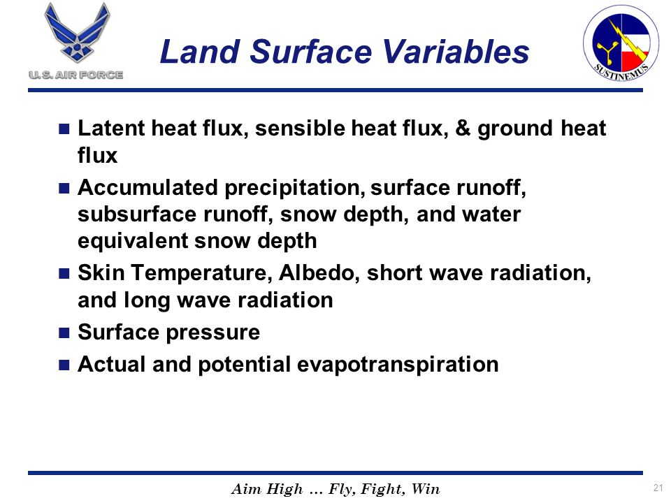 Land Surface Variables