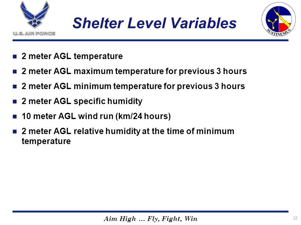 Shelter Level Variables