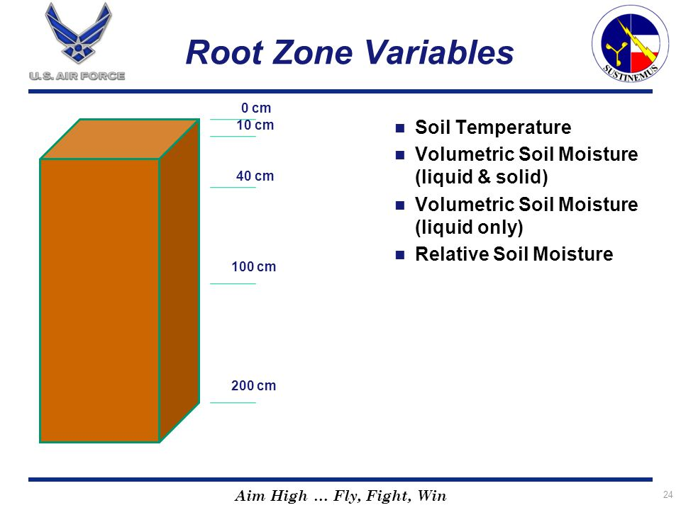 Root Zone Variables Soil Temperature