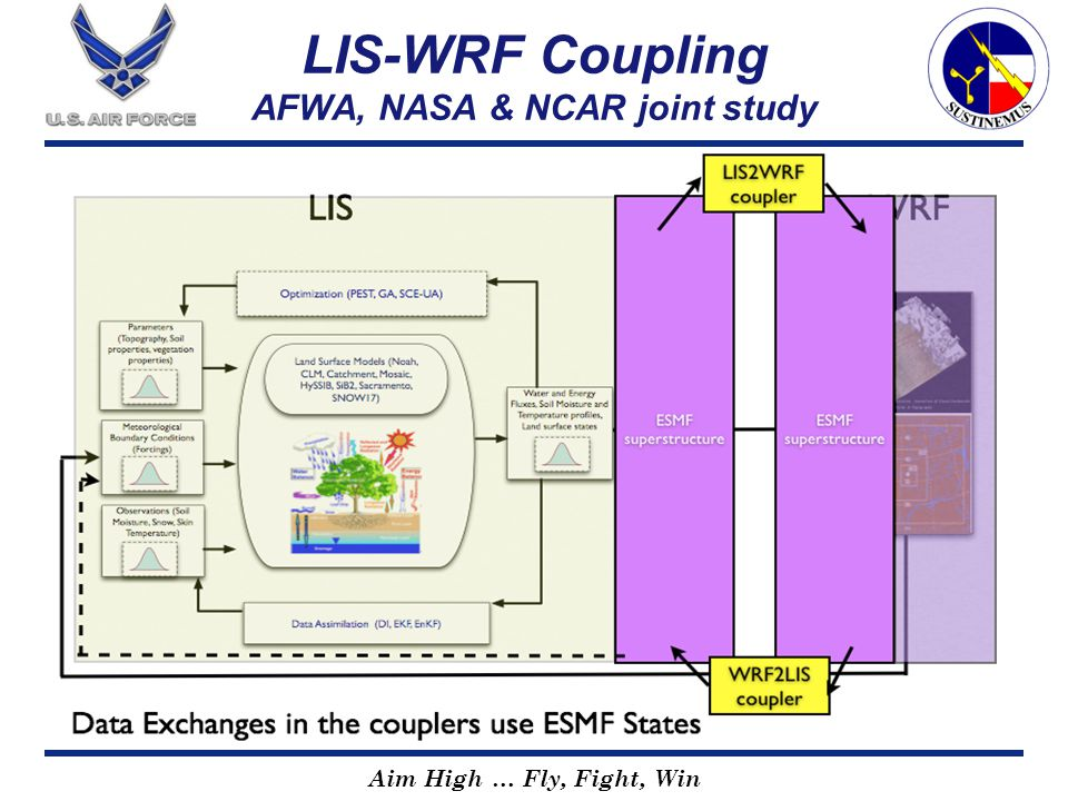 LIS-WRF Coupling AFWA, NASA & NCAR joint study
