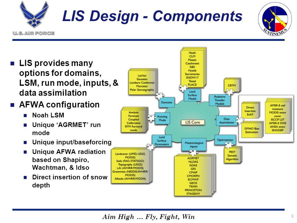 LIS Design - Components