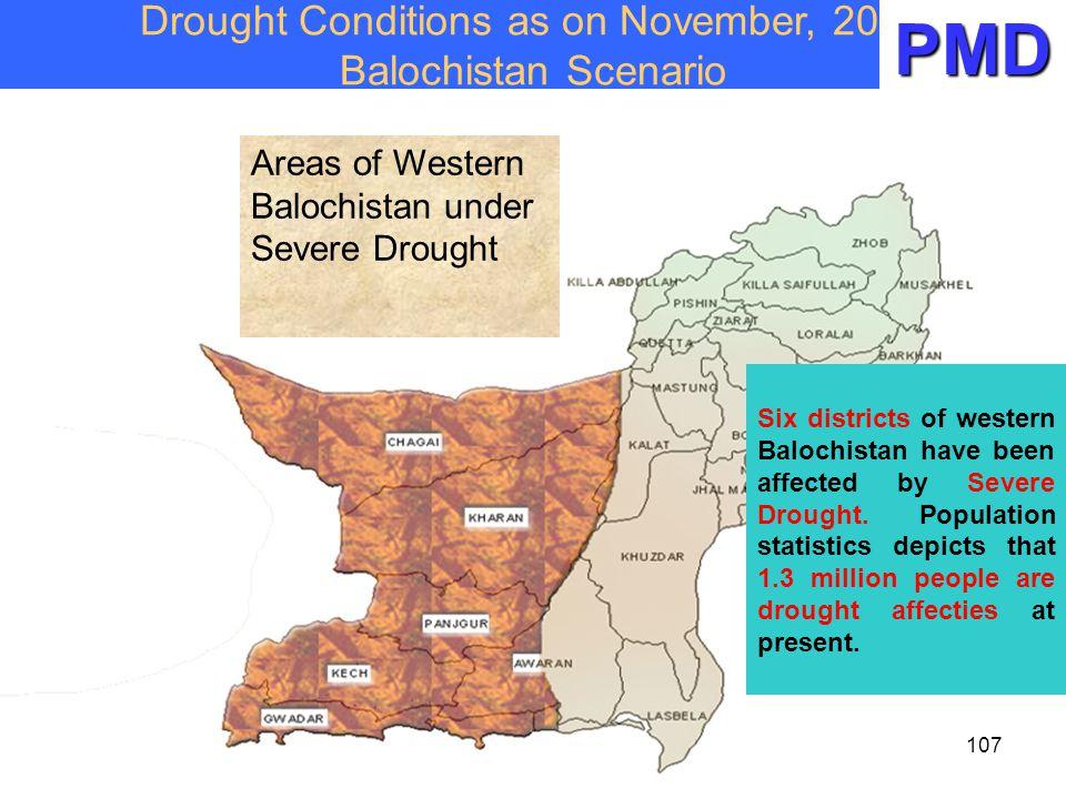 Drought Conditions as on November, 2004 Balochistan Scenario