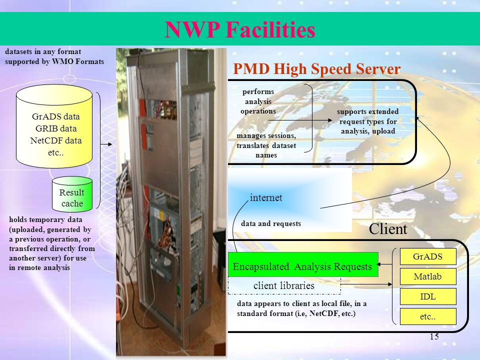NWP Facilities PMD High Speed Server Client internet