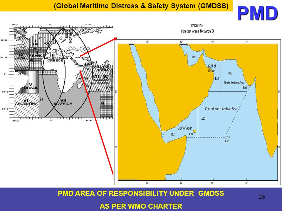 PMD (Global Maritime Distress & Safety System (GMDSS)