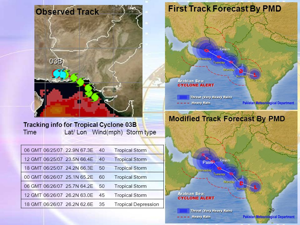 First Track Forecast By PMD Observed Track