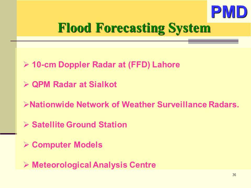 Flood Forecasting System