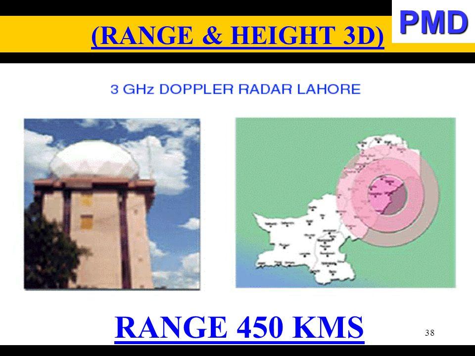 PMD (RANGE & HEIGHT 3D) RANGE 450 KMS