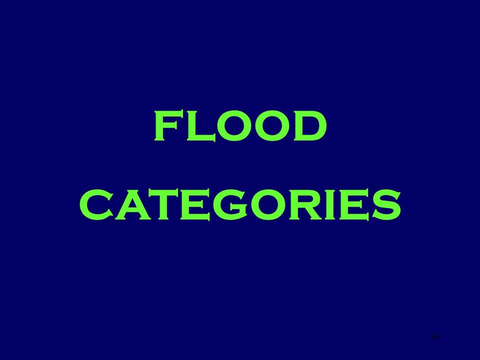 FLOOD CATEGORIES
