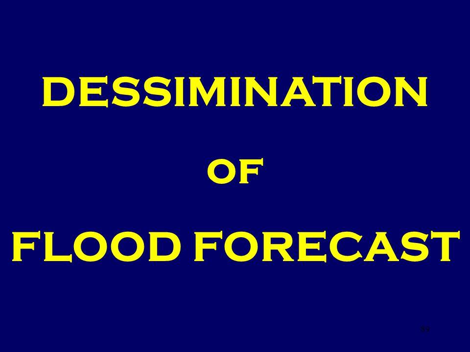 DESSIMINATION of FLOOD FORECAST