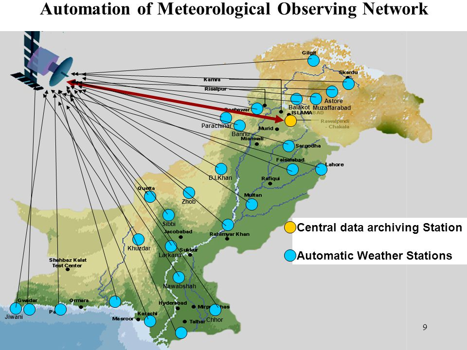 Automation of Meteorological Observing Network