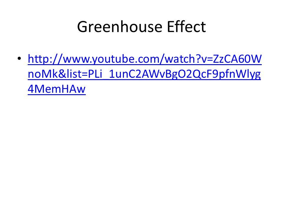 Greenhouse Effect http://www.youtube.com/watch v=ZzCA60WnoMk&list=PLi_1unC2AWvBgO2QcF9pfnWlyg4MemHAw.
